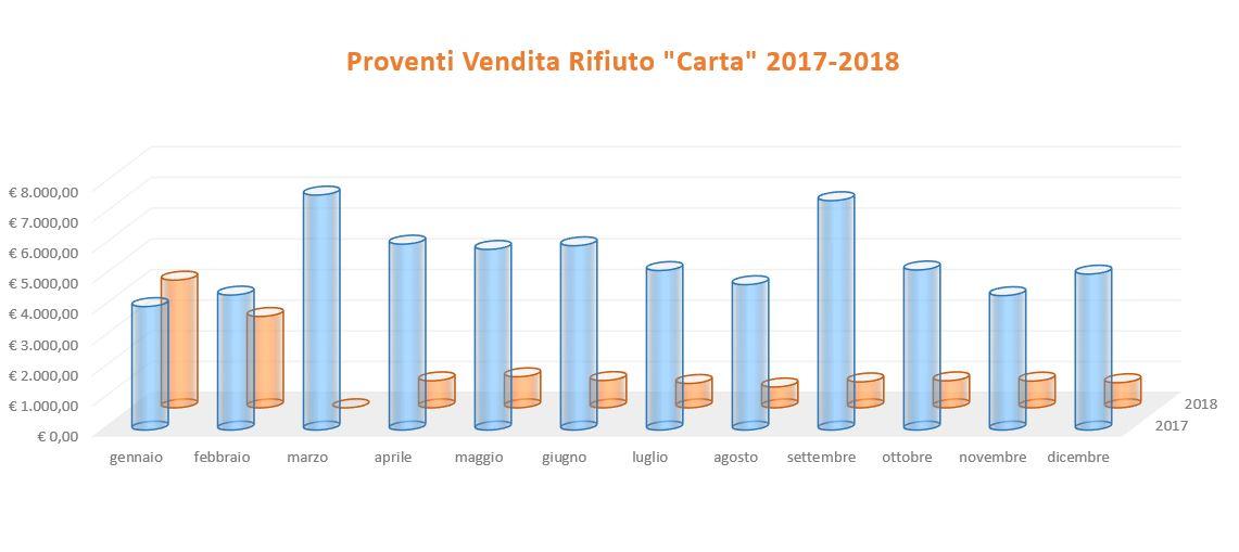 carta_riciclo2017-2018.jpg